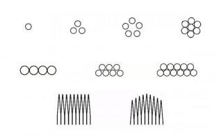 Классификация игл для тату и перманентного макияжа